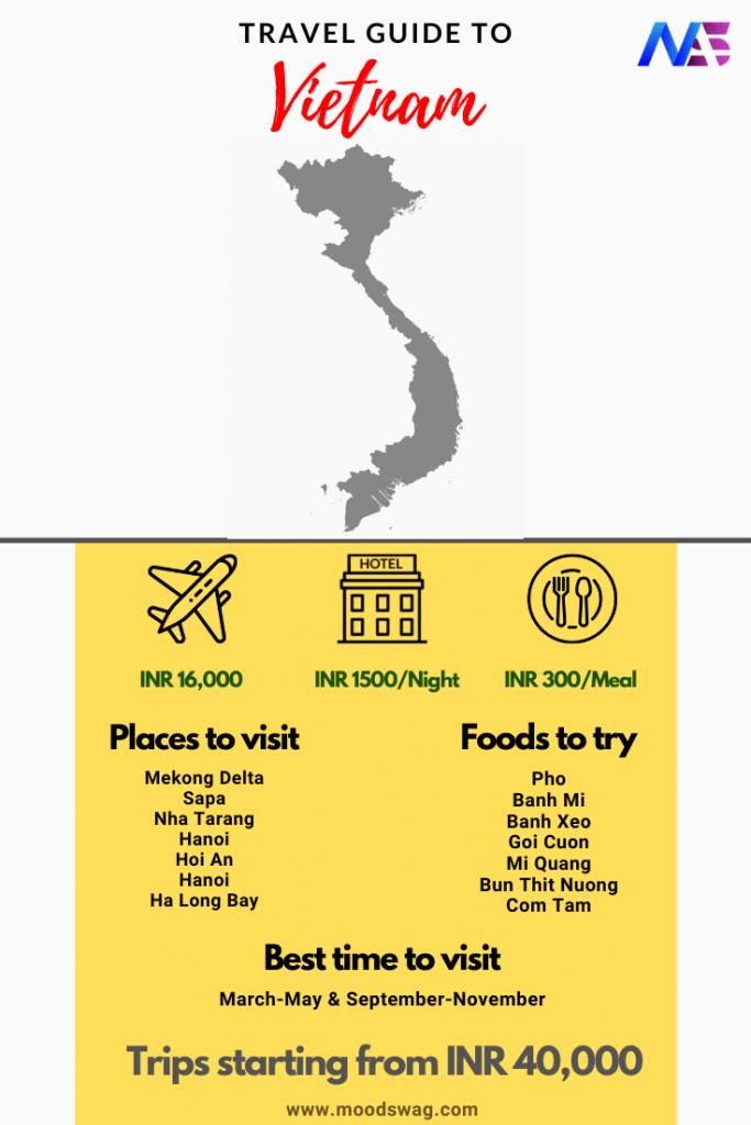 Vietnam on Budget