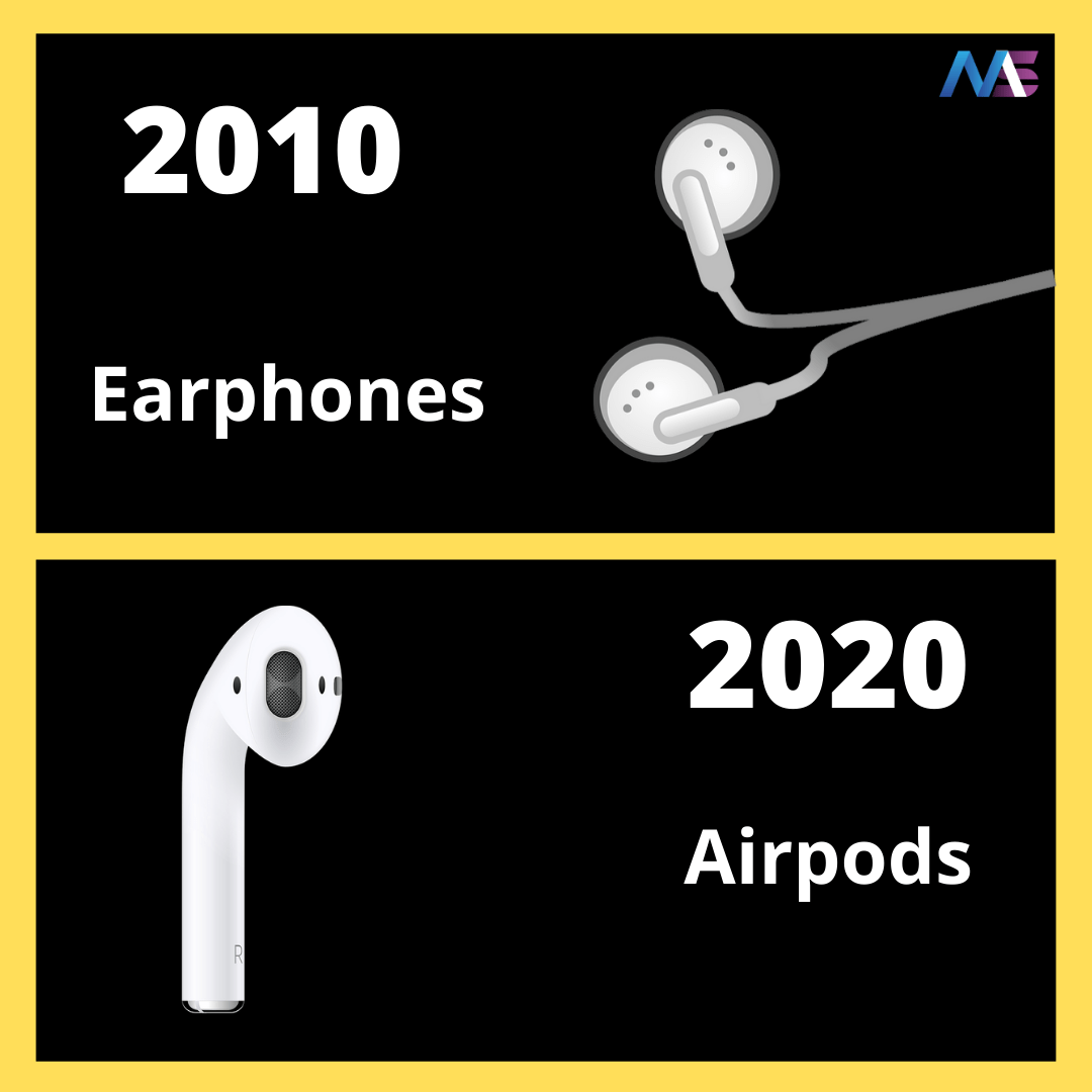 Changes in a decade